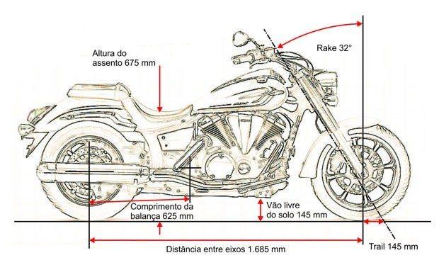 A geometria, com os números altos de rake e trail proporcionam grande estabilidade nas retas