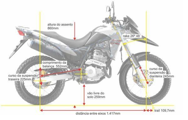 A geometria da XRE300 fica em um meio termo entre as dimensões de uma street e uma trail