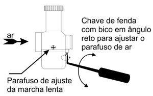 Chave especial para regulagem do parafuso de ar