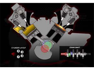 Foto: Motor revolucionário tem três eixos (vermelho, azul e verde) no virabrequim