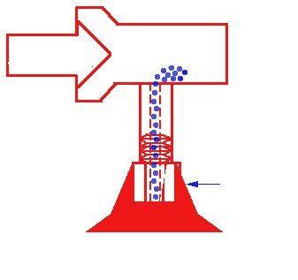 Foto: Peça para reter combustível no giclê e no difusor - Bitenca