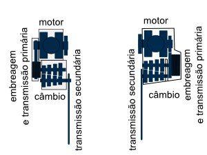Foto: Motor, Embreagem e Cambio separados ou em caixa única. - Bitenca