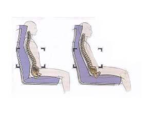 Ergomecânica, mistura de ergonomia e biomecânica