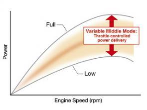 No modo variável a curva de potência é proporcional à posicão do acelerador
