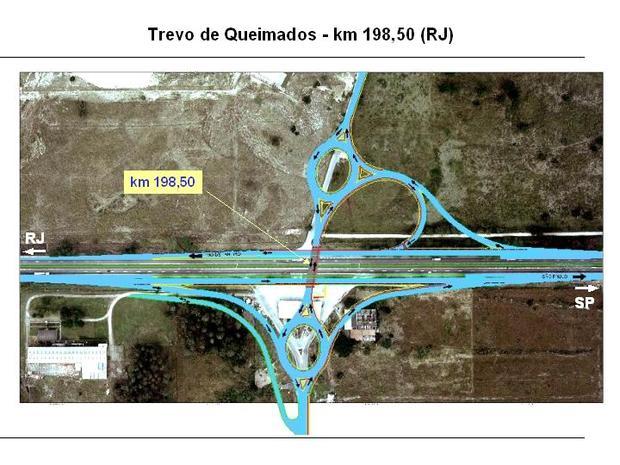 NovaDutra inicia hoje (06/02) a construção do novo Trevo de Queimados (RJ)