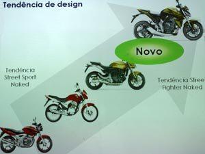 Foto: Honda Divulgação