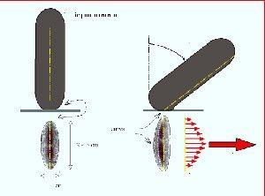 Foto: Impronta do pneu em reta