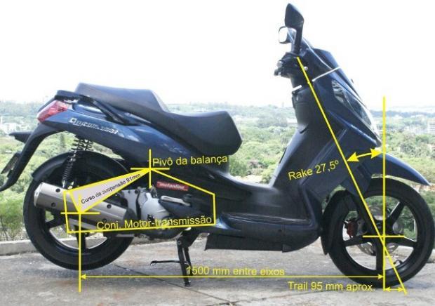 A geometria do chassi da Citycom combinado com a sua rigidez resulta em uma ciclística bastante equilibrada