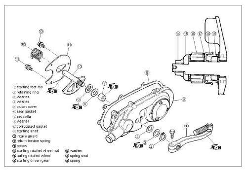 Sistema de pedal de partida da Burgman EN125