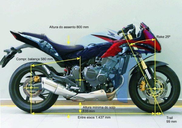 A geometria da CBR 600F é a mesma da Hornet e com melhor distribuição de peso