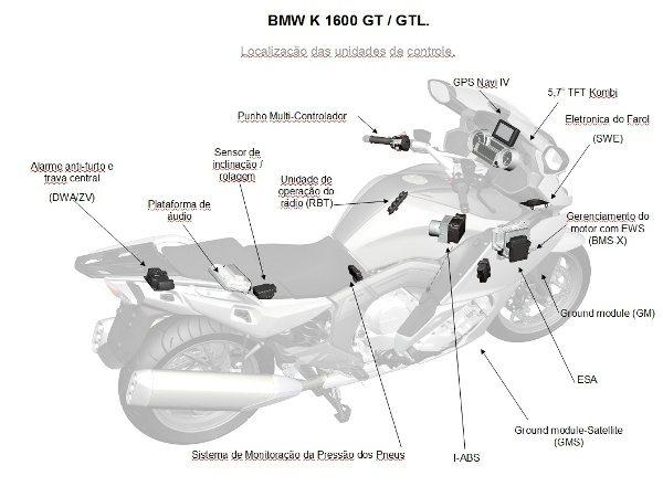 Modulos de controle BMW K 1600 GTL