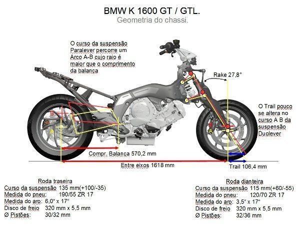 A dinâmica da geometria da BMW K1600 GTL pouco se altera com o funcionamento da suspensão por causa dos dois sistemas Duolever na dianteira e Telelever na traseira. O resultado é uma ciclística muito previsível em que se destaca o alto controle nas mais variadas situações de piso