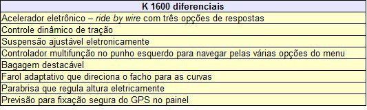 Extensa lista de itens tornam a K 1600 fora do comum