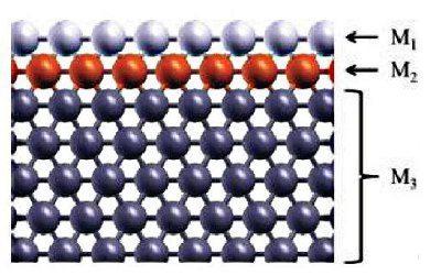 hydrogen-cells