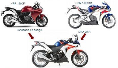 Como foi pensado o design da CBR 250R