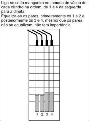 Passo 1 - equalizar os pares