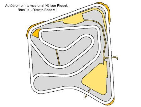 Autódromo de Brasília