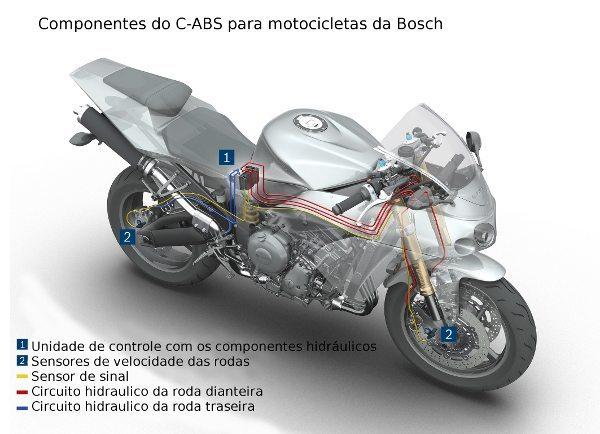 Sistema C-ABS da Bosch de última geração dá respostas rápidas bem mais próximas do limite do pneu