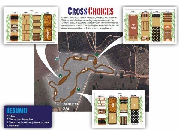 Detalhes da pista que contém obstáculos característicos de diversas categorias das competições off-road