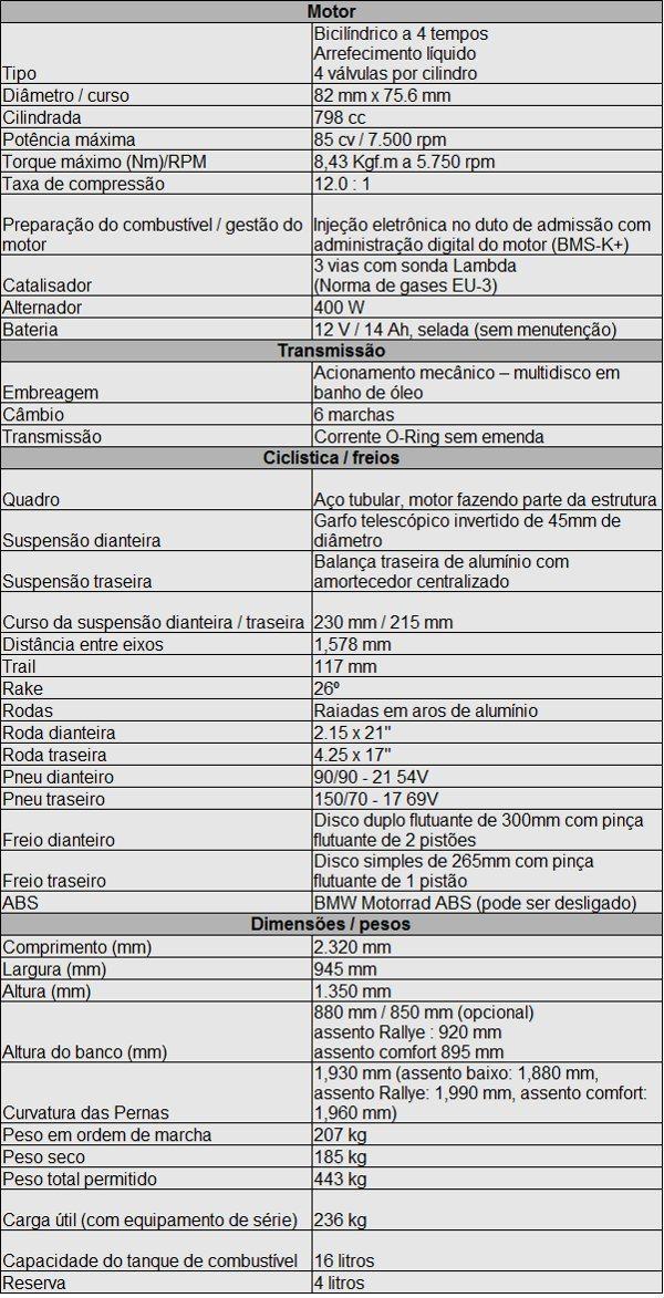Ficha Técnica BMW F 800 GS