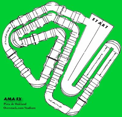 Pista de Oakland, palco da 4ª etapa do AMA SX