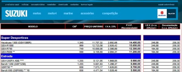 Site da Suzuki em Portugal; além dos preços, cita valores dos impostos e documentação