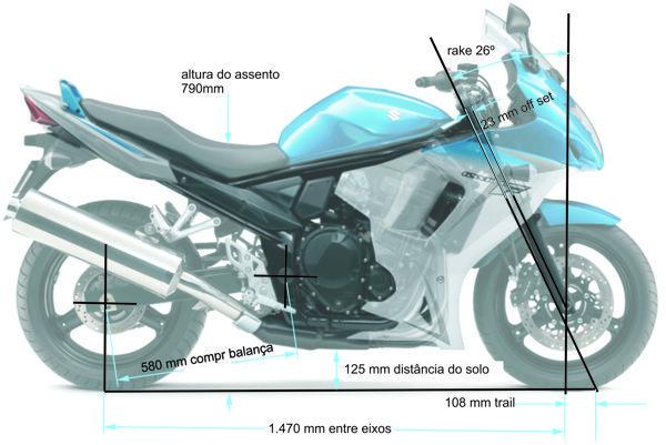 Geometria da Suzuki GSX 650F favorece o conforto e previsibilidade na condução