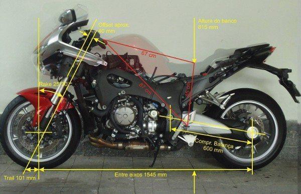 A complexidade de uma motocicleta e sua dinâmica não podem ser resumidas em uma simples tabela; a análise deve ser profunda e é preciso levar em conta os seus objetivos e referências para comparações