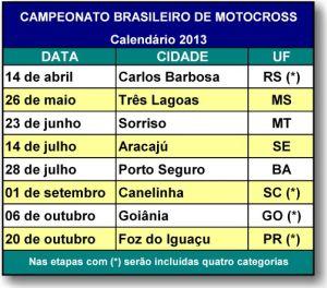 Calendário do Brasileiro de MX 2013