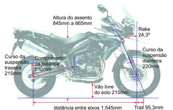 Geometria de uma moto especialista em trilha adaptada para o seu peso e uso no asfalto