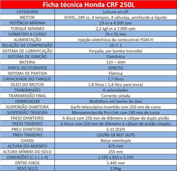 Ficha técnica Honda CRF 250L 2013