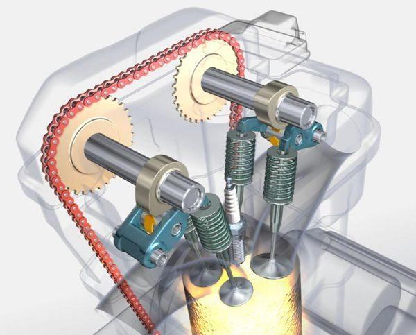 O sistema de acionamento das válvulas tem duplo comando e balancins roletados