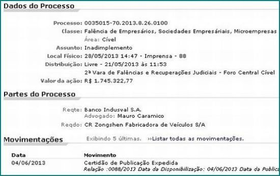 Tela do banco de dados do Tribunal de Justiça de São Paulo