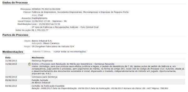 Página do TJSP com a confirmação da extinção do processo que pedia a falência da CR Zongshen (Kasinski)