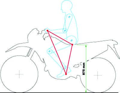 """Posição do piloto permite fácil deslocamento do corpo para pilotagem """"off"""""""