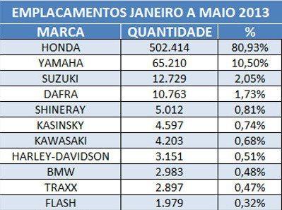 ranking_destaque
