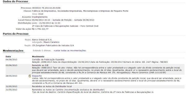 Tela do TJSP com o pedido de falência ainda indefinido do Banco Indusval contra a CR Zongshen (Kasinski)