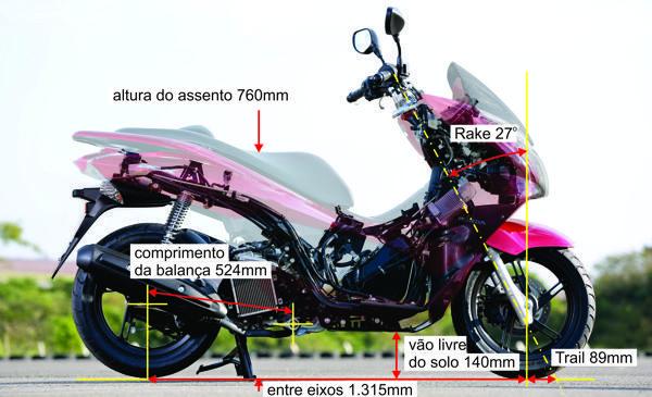A geometria do PCX é a que tem maior distância entre eixos, grande trail e rake generoso combinam para uma ciclística compatível a maiores velocidades
