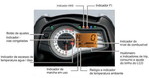 Instrumentos de fácil visualização e completos
