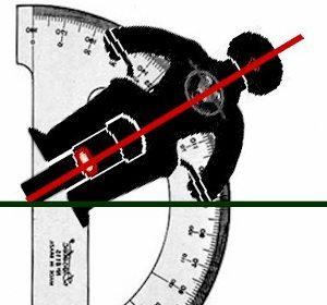 Este gráfico mostra claramente o que representa uma inclinação de 60 graus