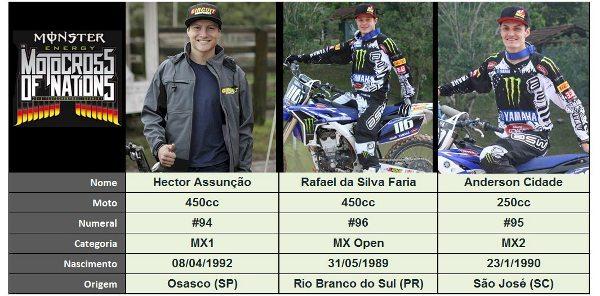 Pilotos que representarão o Brasil no Motocross das Nações 2013