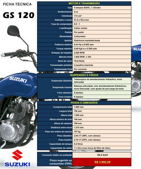 GS120 - Ficha Técnica