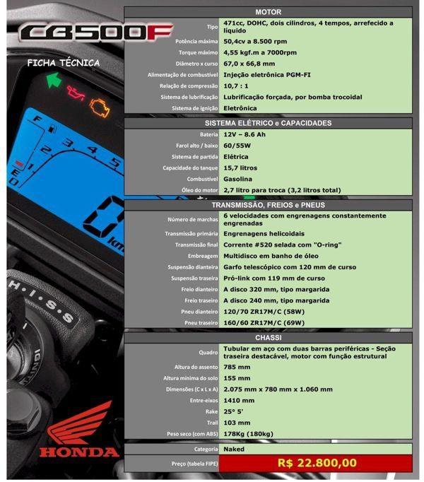 CB500-F-Ficha-tecnica-Motonline