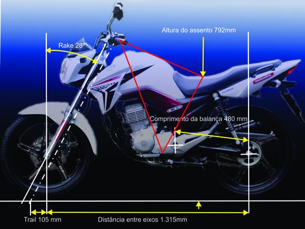 Pequenas diferenças fazem da Honda CG 150 Titan mais confortável