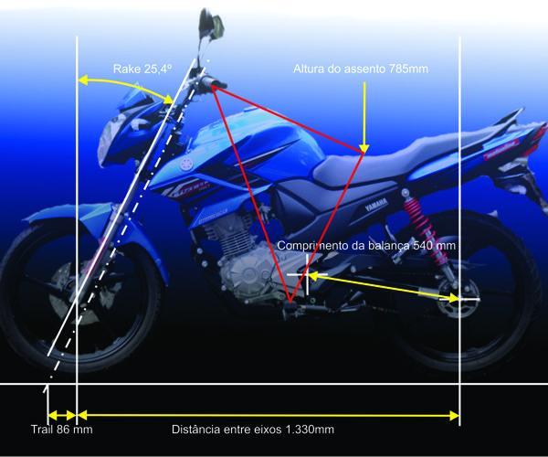 A Yamaha Fazer 150 ficou mais rápida nas manobras, mas menos confortável. Apesar de um pouco mais baixa, a posição de conduzir é praticamente a mesma