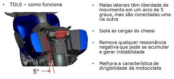 TDLS - As malas se comportam como um garupa habilidoso, elas possuem uma fixação que oferece mais liberdade de movimento no direcionamento da motocicleta