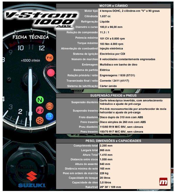 Ficha Técnica V-Strom1000 ABS