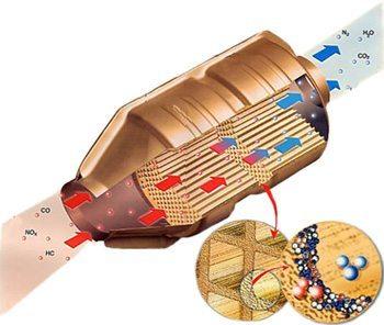 Catalisador melhora a qualidade dos gases expelidos mas consome energia do motor a explosão