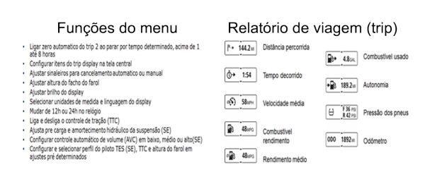 Configurações do menu e relatório de viagem