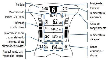 O mostrador de cristal líquido acumula várias funções para todas as funcionalidades e controle da viagem